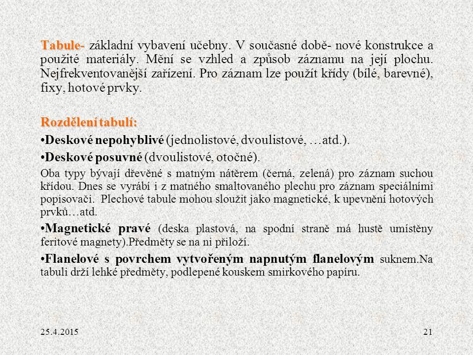 21 Tabule- Tabule- základní vybavení učebny.V současné době- nové konstrukce a použité materiály.