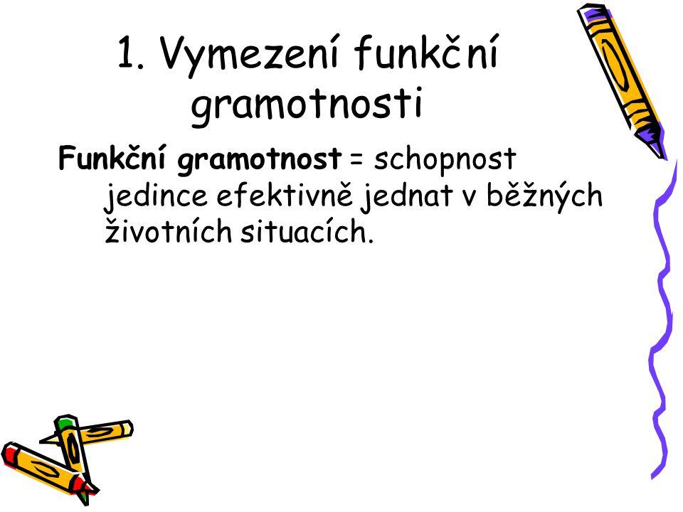 1. Vymezení funkční gramotnosti Funkční gramotnost = schopnost jedince efektivně jednat v běžných životních situacích.