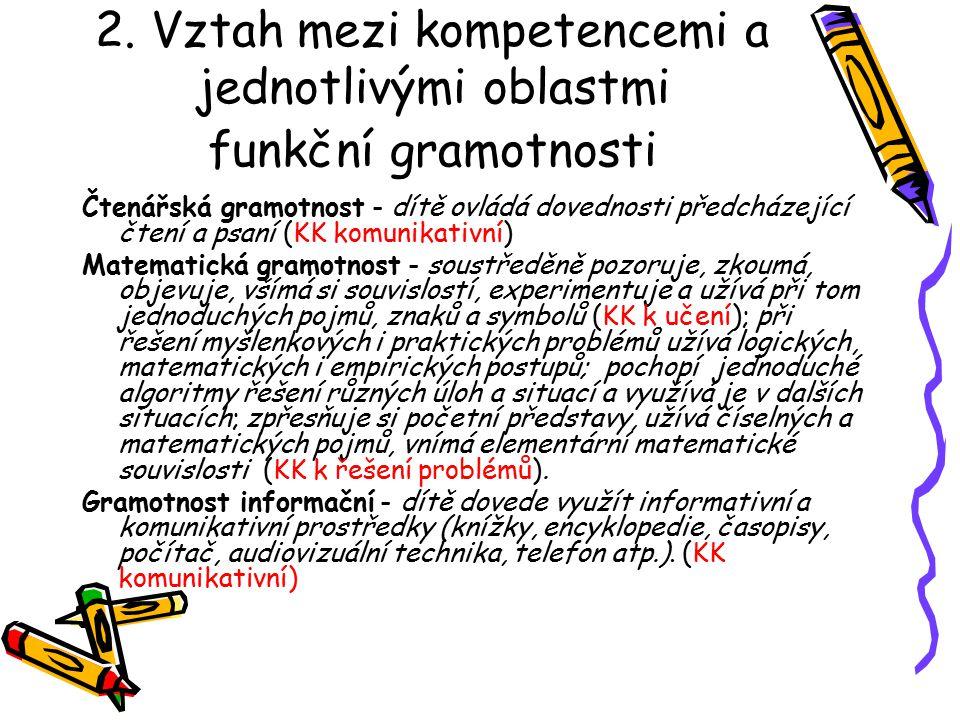 2. Vztah mezi kompetencemi a jednotlivými oblastmi funkční gramotnosti Čtenářská gramotnost - dítě ovládá dovednosti předcházející čtení a psaní (KK k