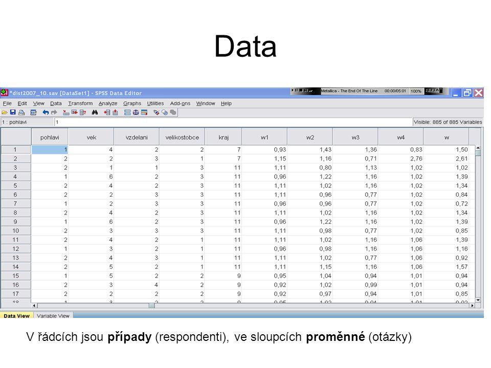 Data V řádcích jsou případy (respondenti), ve sloupcích proměnné (otázky)