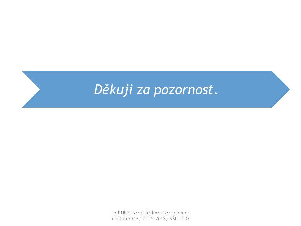Děkuji za pozornost. Politika Evropské komise: zelenou cestou k OA, 12.12.2013, VŠB-TUO