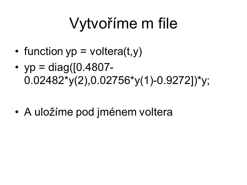Vytvoříme m file function yp = voltera(t,y) yp = diag([0.4807- 0.02482*y(2),0.02756*y(1)-0.9272])*y; A uložíme pod jménem voltera