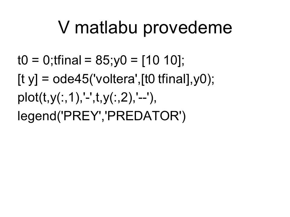 V matlabu provedeme t0 = 0;tfinal = 85;y0 = [10 10]; [t y] = ode45( voltera ,[t0 tfinal],y0); plot(t,y(:,1), - ,t,y(:,2), -- ), legend( PREY , PREDATOR )