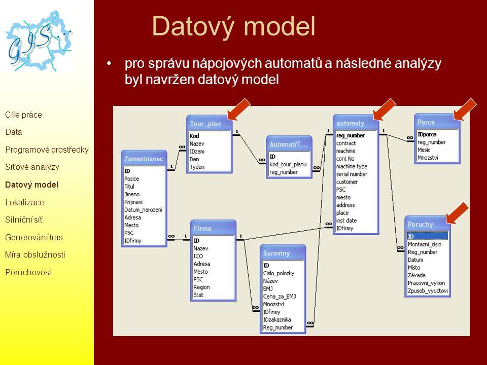 Datový model pro správu nápojových automatů a následné analýzy byl navržen datový model Cíle práce Data Programové prostředky Síťové analýzy Datový mo