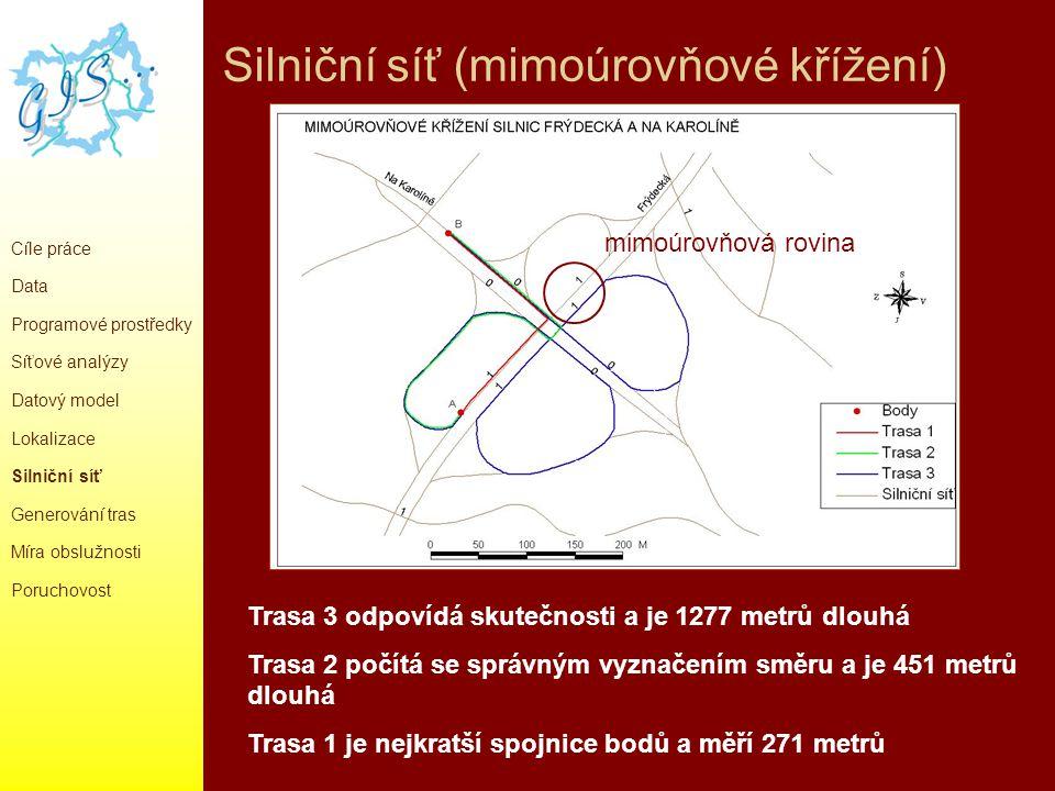 Silniční síť (mimoúrovňové křížení) Cíle práce Data Programové prostředky Síťové analýzy Datový model Lokalizace Silniční síť Generování tras Míra obs