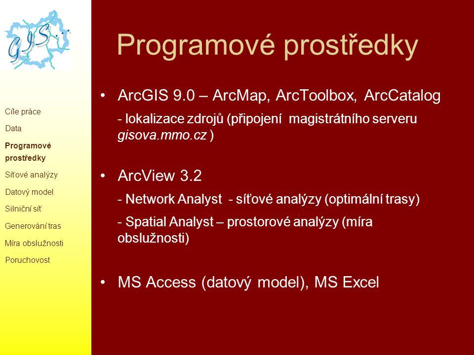 Programové prostředky ArcGIS 9.0 – ArcMap, ArcToolbox, ArcCatalog - lokalizace zdrojů (připojení magistrátního serveru gisova.mmo.cz ) ArcView 3.2 - N