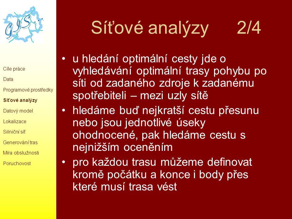 Síťové analýzy3/4 modifikaci této analýzy je hledání optimální okružní trasy(tzv.