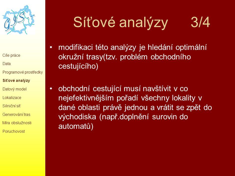 Síťové analýzy3/4 modifikaci této analýzy je hledání optimální okružní trasy(tzv. problém obchodního cestujícího) obchodní cestující musí navštívit v