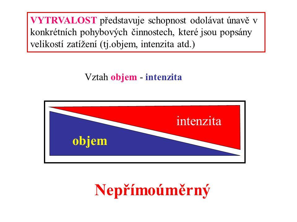 INTENZITA pohybové činnosti má přímý vztah ke způsobu energetického krytí Anaerobně alaktátový systém (ATP-CP) Anaerobně laktátový systém (LA) Anaerobně aerobní systém (LA-O2) Aerobní systém (O 2 ) objem intenzita Systémy energetického krytí PČ GLYK R.GLYK P.GLYK AEROB