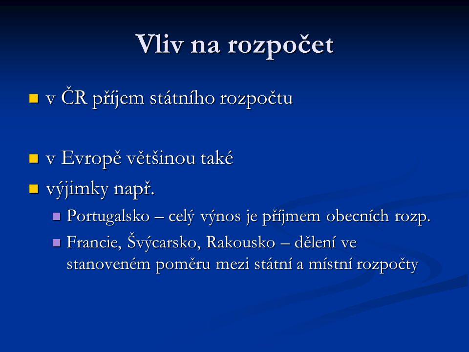 Vliv na rozpočet v ČR příjem státního rozpočtu v ČR příjem státního rozpočtu v Evropě většinou také v Evropě většinou také výjimky např. výjimky např.