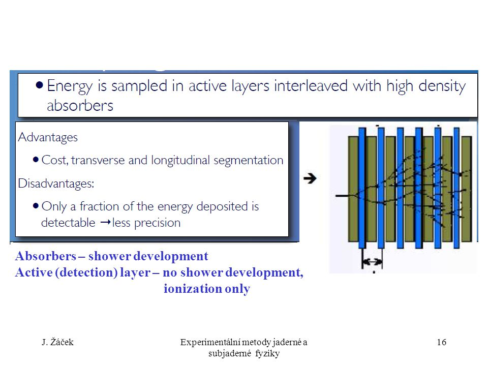 J. ŽáčekExperimentální metody jaderné a subjaderné fyziky 16 Absorbers – shower development Active (detection) layer – no shower development, ionizati