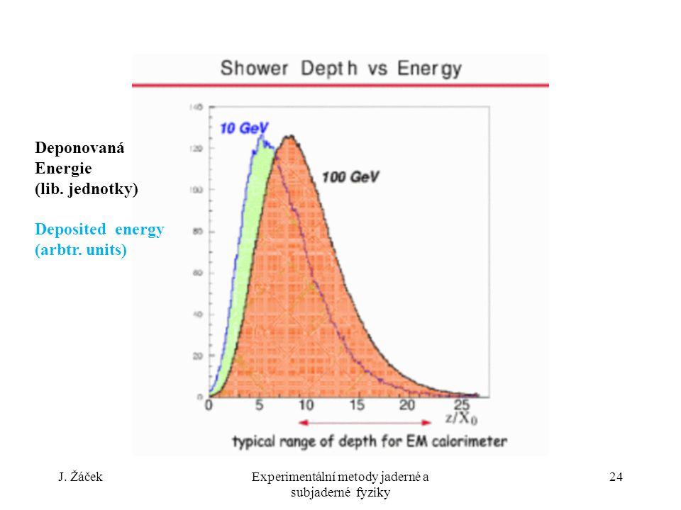 J. ŽáčekExperimentální metody jaderné a subjaderné fyziky 24 Deponovaná Energie (lib.
