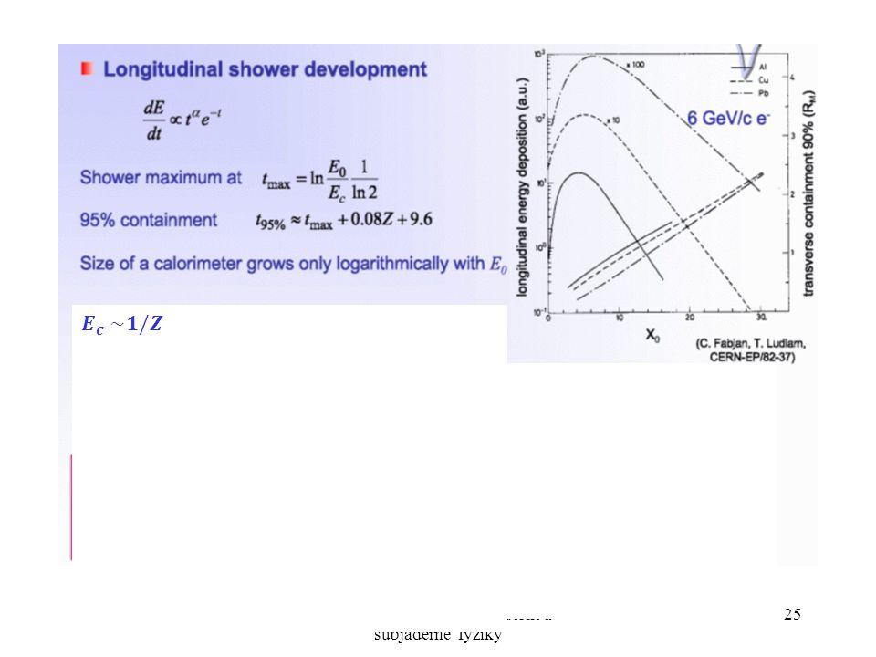 J. ŽáčekExperimentální metody jaderné a subjaderné fyziky 25