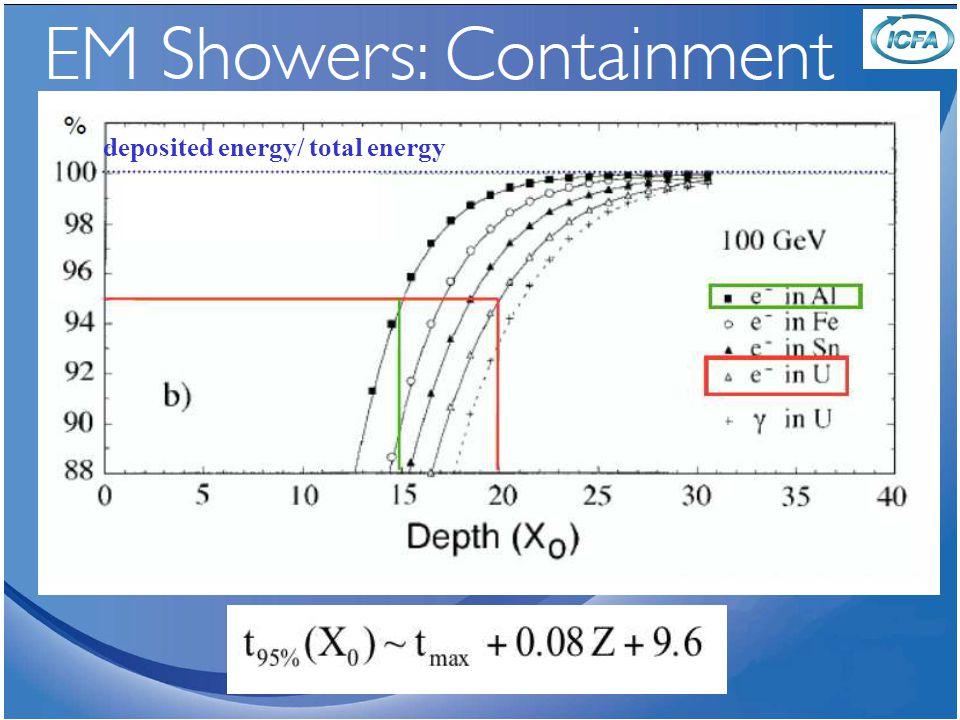 J. ŽáčekExperimentální metody jaderné a subjaderné fyziky 26 deposited energy/ total energy