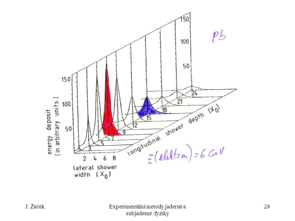 J. ŽáčekExperimentální metody jaderné a subjaderné fyziky 29
