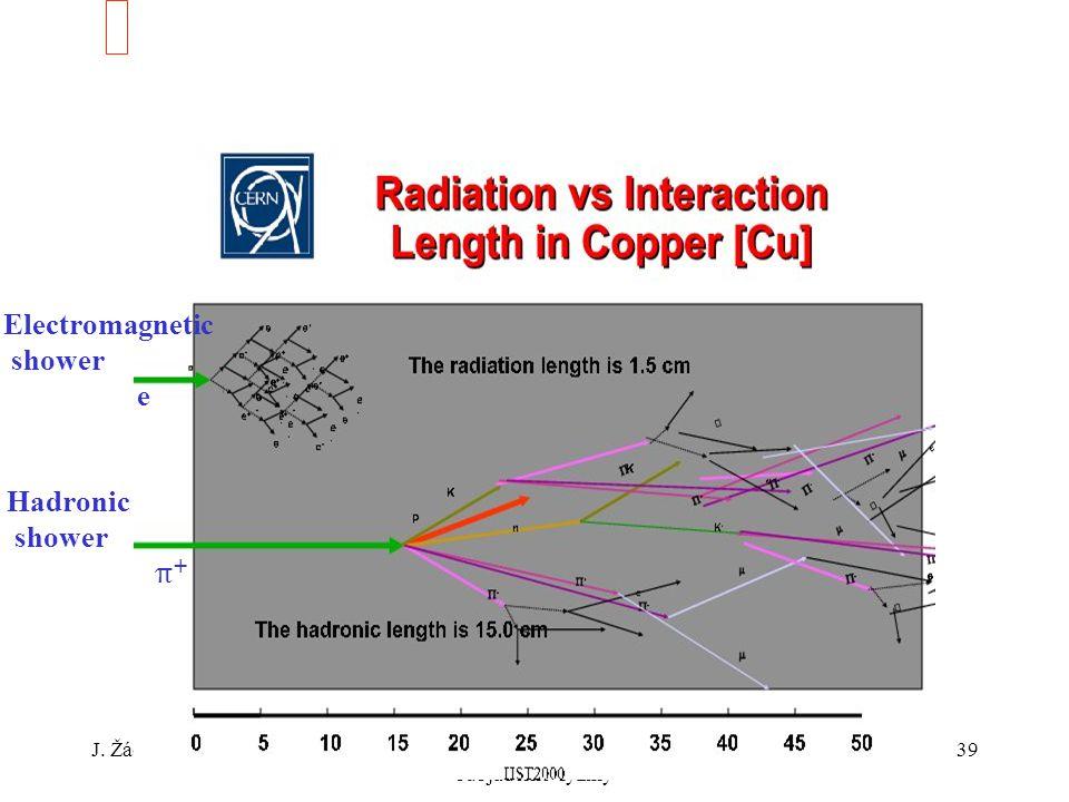 J. ŽáčekExperimentální metody jaderné a subjaderné fyziky 39 Electromagnetic shower e