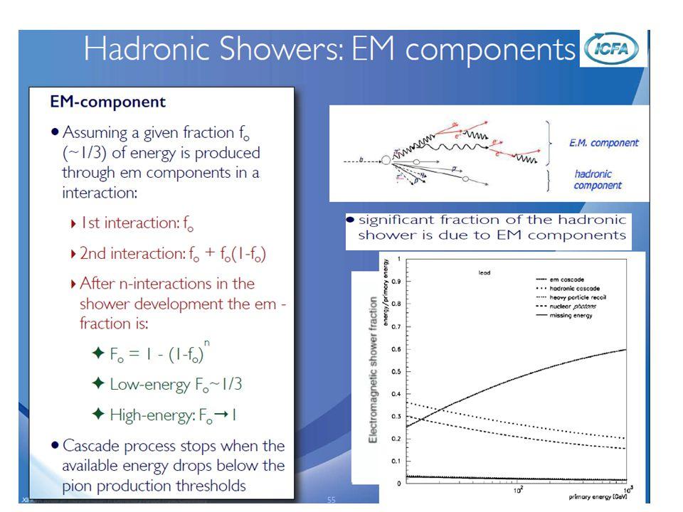 J. ŽáčekExperimentální metody jaderné a subjaderné fyziky 43