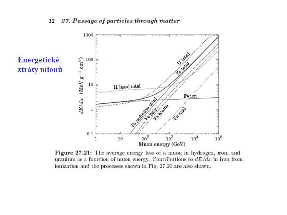 J. ŽáčekExperimentální metody jaderné a subjaderné fyziky 70 Energetické ztráty mionů