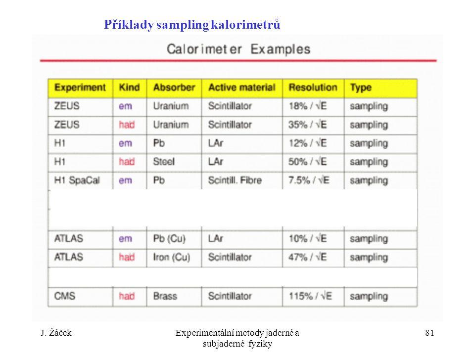 J. ŽáčekExperimentální metody jaderné a subjaderné fyziky 81 Příklady sampling kalorimetrů