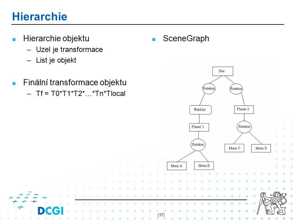 (17) Hierarchie Hierarchie objektu – –Uzel je transformace – –List je objekt Finální transformace objektu – –Tf = T0*T1*T2*…*Tn*Tlocal SceneGraph