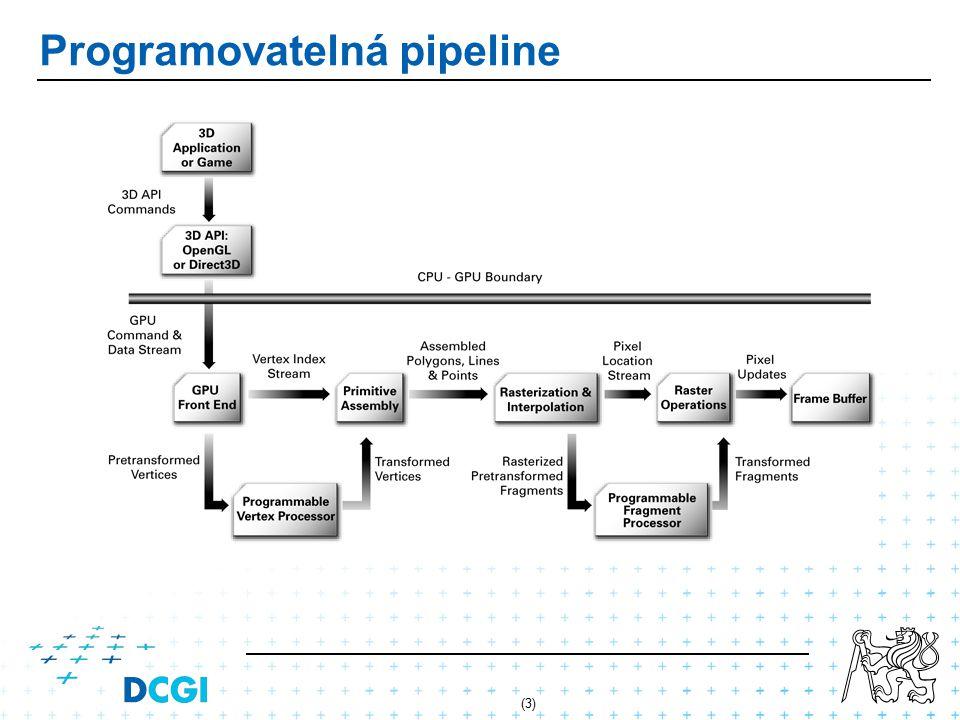 (3) Programovatelná pipeline