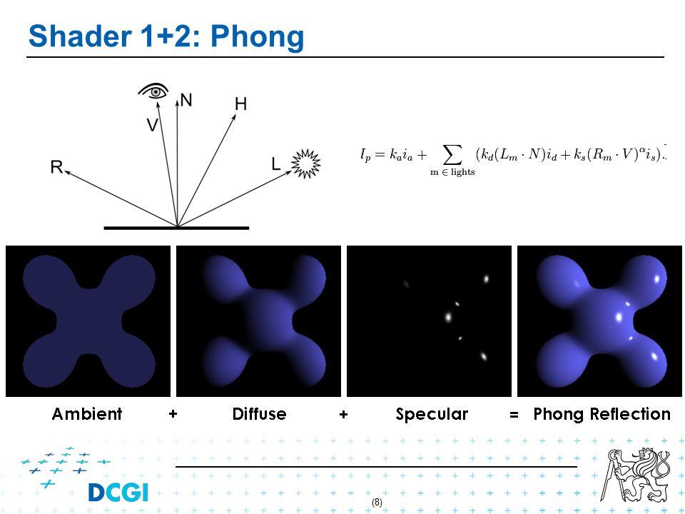 (8) Shader 1+2: Phong