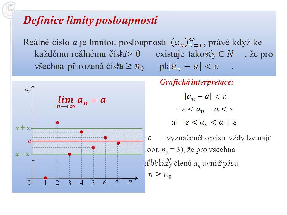 Definice limity posloupnosti Reálné číslo a je limitou posloupnosti, právě když ke každému reálnému číslu existuje takové, že pro všechna přirozená čí