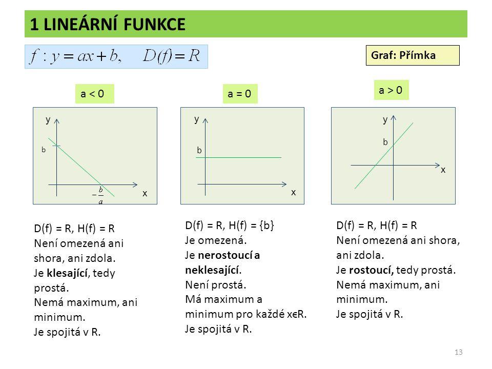 1 LINEÁRNÍ FUNKCE 13 y x y x y x b b b a < 0 a > 0 a = 0 D(f) = R, H(f) = R Není omezená ani shora, ani zdola. Je klesající, tedy prostá. Nemá maximum