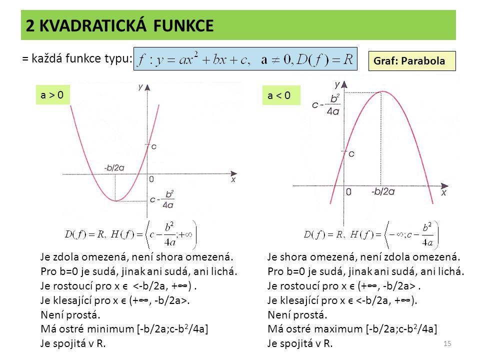 2 KVADRATICKÁ FUNKCE 15 Je zdola omezená, není shora omezená. Pro b=0 je sudá, jinak ani sudá, ani lichá. Je rostoucí pro x ϵ <-b/2a, +∞). Je klesajíc