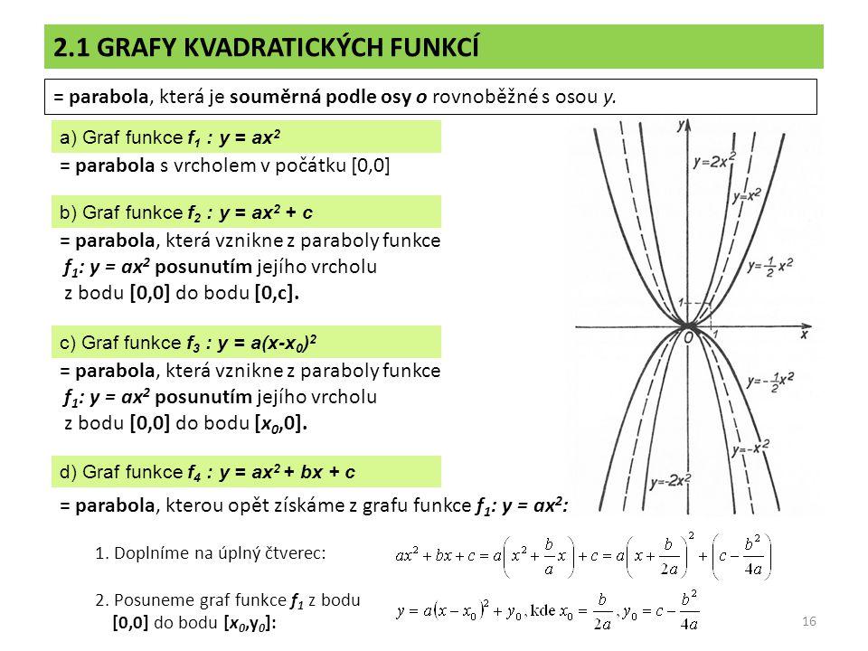 16 2.1 GRAFY KVADRATICKÝCH FUNKCÍ a) Graf funkce f 1 : y = ax 2 = parabola, která je souměrná podle osy o rovnoběžné s osou y. = parabola s vrcholem v