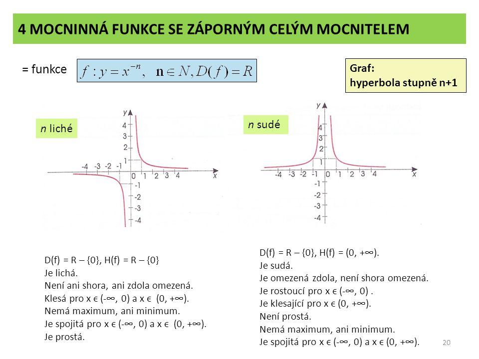 20 = funkce Graf: hyperbola stupně n+1 n liché n sudé D(f) = R – {0}, H(f) = (0, +∞). Je sudá. Je omezená zdola, není shora omezená. Je rostoucí pro x