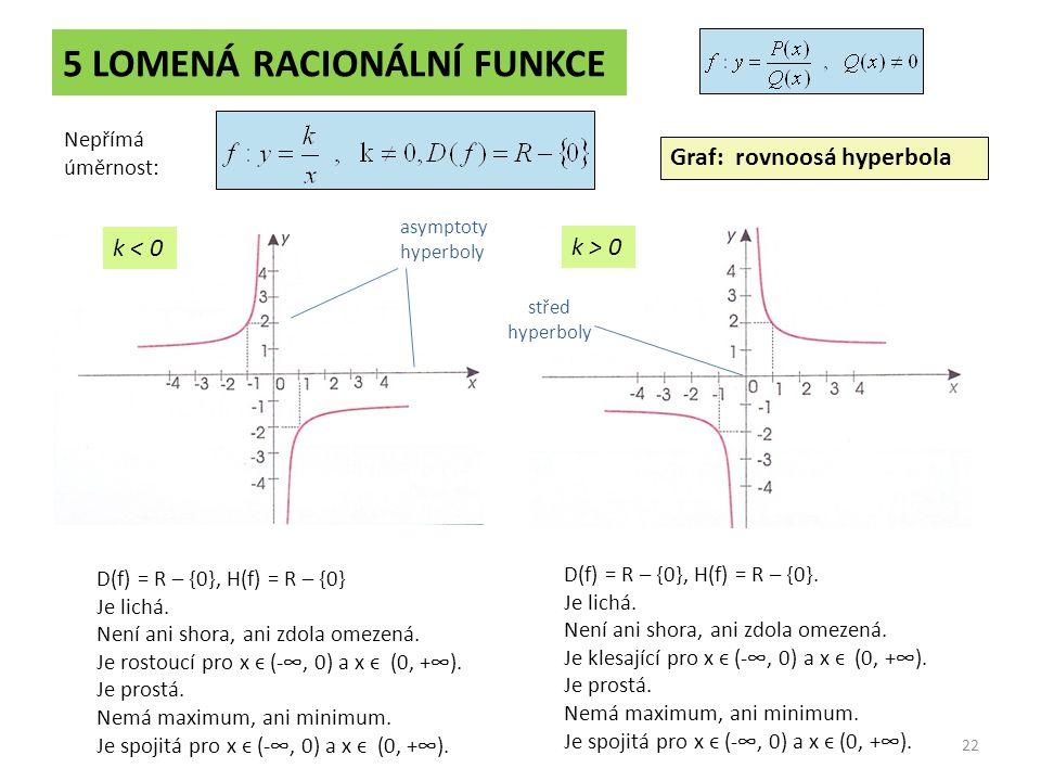 22 Graf: rovnoosá hyperbola k < 0 k > 0 D(f) = R – {0}, H(f) = R – {0}. Je lichá. Není ani shora, ani zdola omezená. Je klesající pro x ϵ (-∞, 0) a x