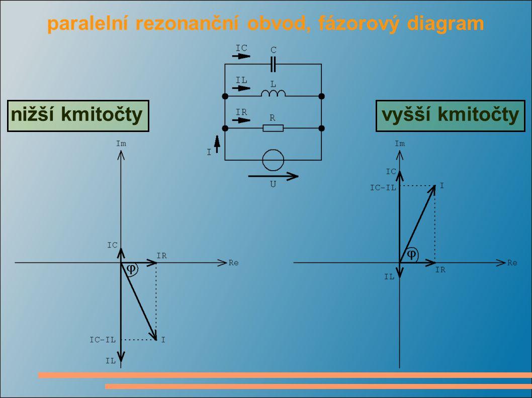 paralelní rezonanční obvod, fázorový diagram nižší kmitočtyvyšší kmitočty