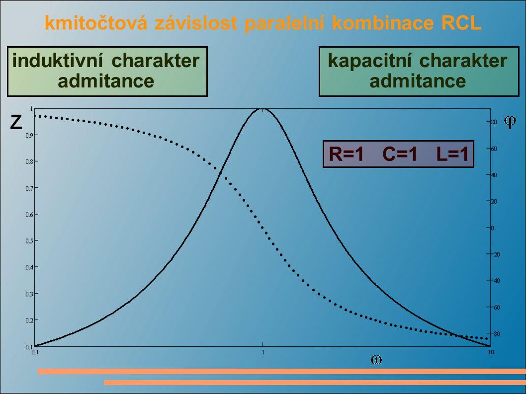 kmitočtová závislost paralelní kombinace RCL induktivní charakter admitance kapacitní charakter admitance R=1 C=1 L=1