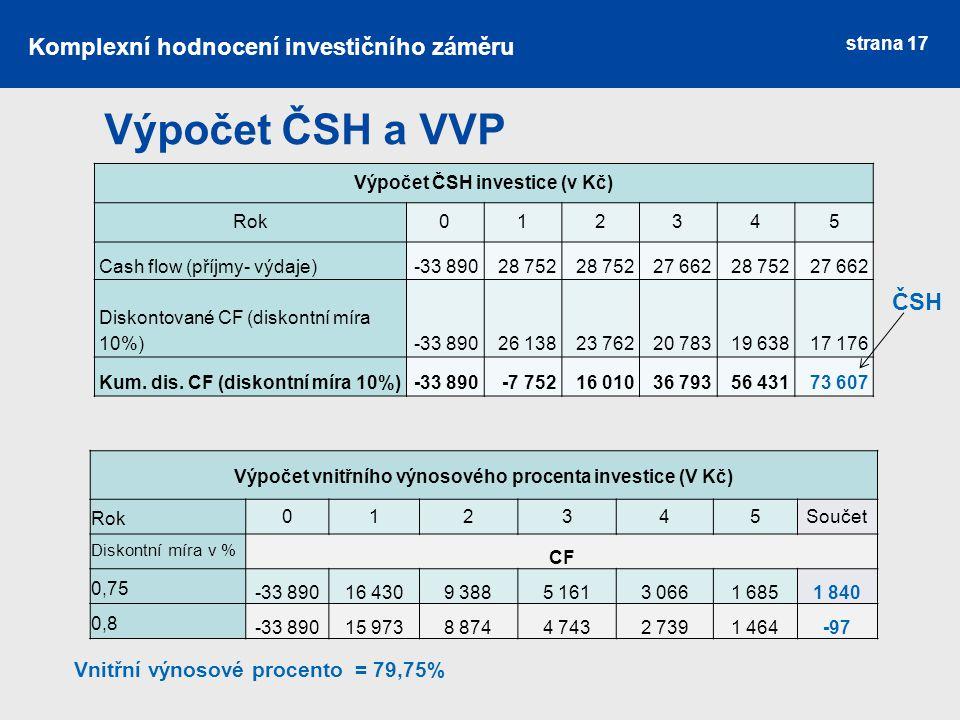 strana 17 Výpočet ČSH a VVP Vnitřní výnosové procento = 79,75% Výpočet ČSH investice (v Kč) Rok012345 Cash flow (příjmy- výdaje)-33 89028 752 27 66228
