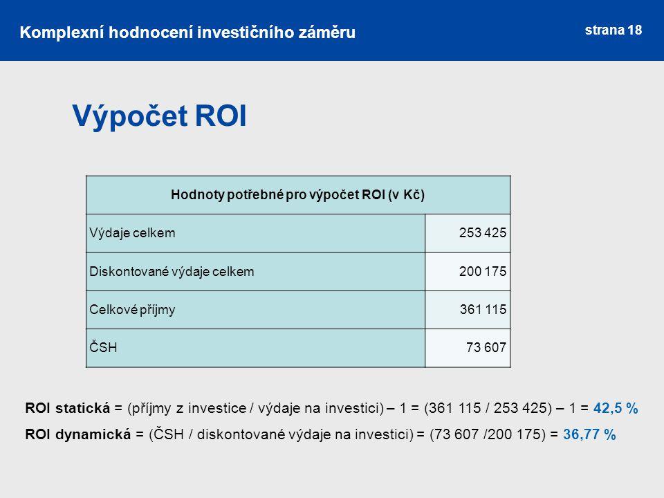 strana 18 Výpočet ROI Hodnoty potřebné pro výpočet ROI (v Kč) Výdaje celkem253 425 Diskontované výdaje celkem200 175 Celkové příjmy361 115 ČSH73 607 R