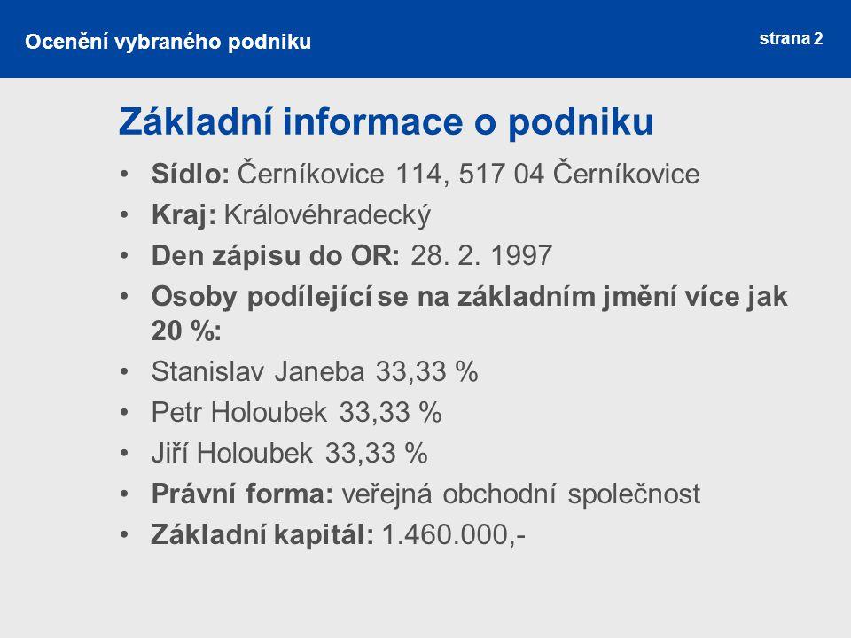 strana 2 Základní informace o podniku Sídlo: Černíkovice 114, 517 04 Černíkovice Kraj: Královéhradecký Den zápisu do OR: 28. 2. 1997 Osoby podílející
