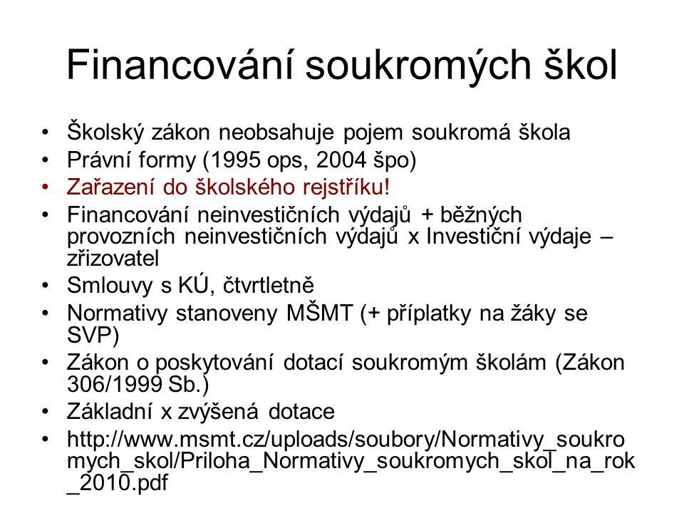 Financování soukromých škol Školský zákon neobsahuje pojem soukromá škola Právní formy (1995 ops, 2004 špo) Zařazení do školského rejstříku! Financová