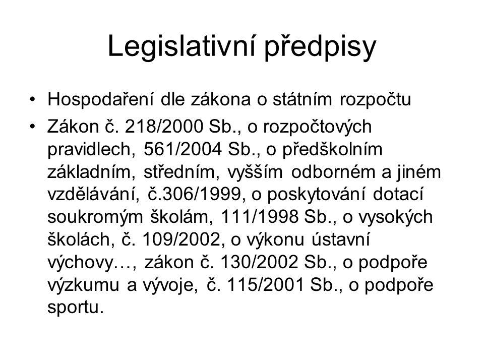 Legislativní předpisy Hospodaření dle zákona o státním rozpočtu Zákon č. 218/2000 Sb., o rozpočtových pravidlech, 561/2004 Sb., o předškolním základní