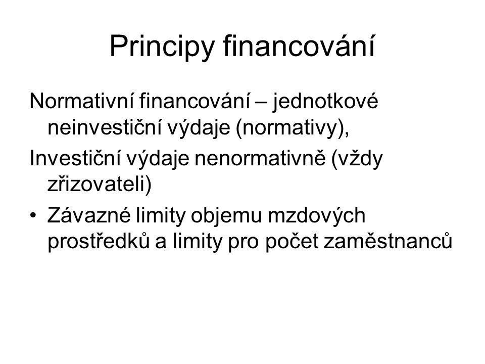 Principy financování Normativní financování – jednotkové neinvestiční výdaje (normativy), Investiční výdaje nenormativně (vždy zřizovateli) Závazné li