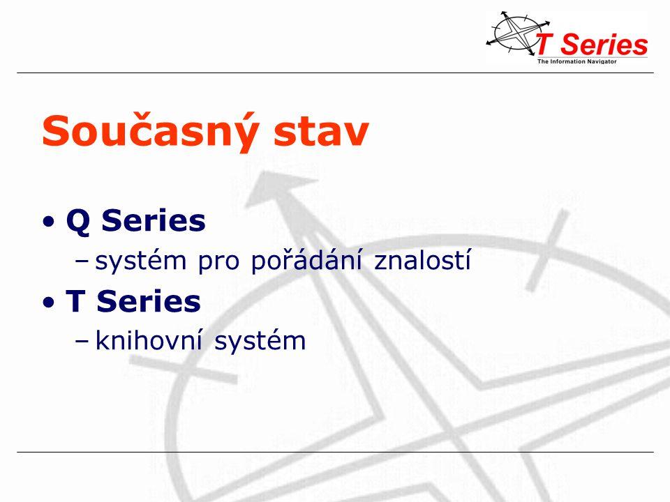 Současný stav Q Series –systém pro pořádání znalostí T Series –knihovní systém