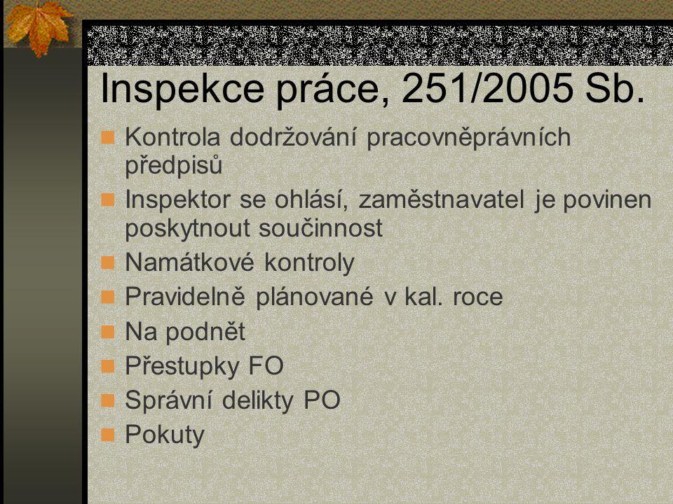 Inspekce práce, 251/2005 Sb. Kontrola dodržování pracovněprávních předpisů Inspektor se ohlásí, zaměstnavatel je povinen poskytnout součinnost Namátko