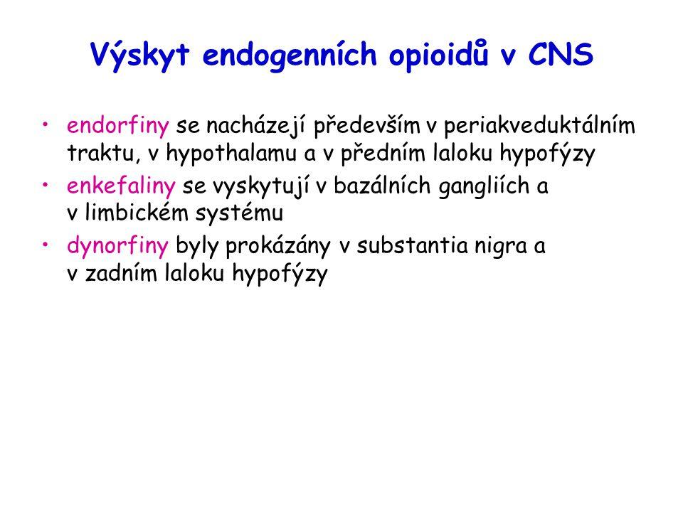 Výskyt endogenních opioidů v CNS endorfiny se nacházejí především v periakveduktálním traktu, v hypothalamu a v předním laloku hypofýzy enkefaliny se