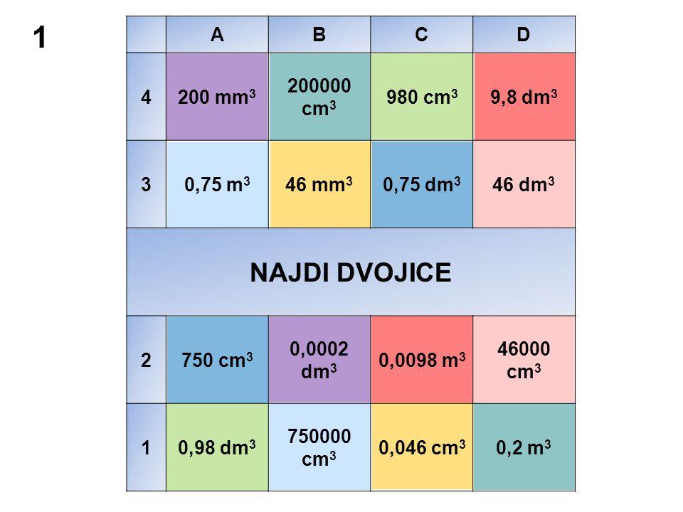 1 ABCD 4200 mm 3 200000 cm 3 980 cm 3 9,8 dm 3 30,75 m 3 46 mm 3 0,75 dm 3 46 dm 3 NAJDI DVOJICE 2750 cm 3 0,0002 dm 3 0,0098 m 3 46000 cm 3 10,98 dm