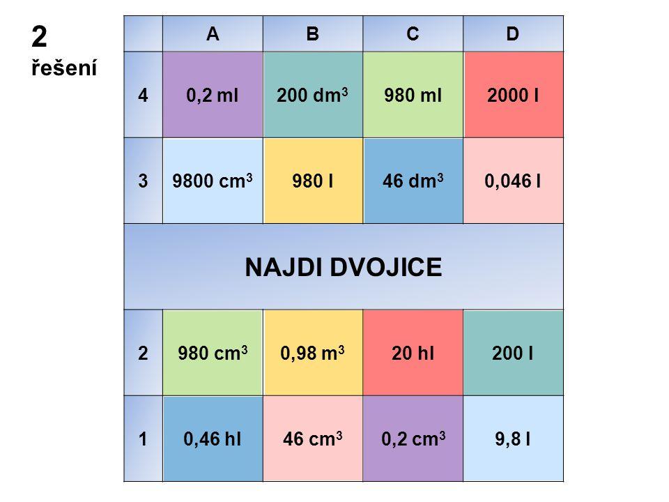2 řešení ABCD 40,2 ml200 dm 3 980 ml2000 l 39800 cm 3 980 l46 dm 3 0,046 l NAJDI DVOJICE 2980 cm 3 0,98 m 3 20 hl200 l 10,46 hl46 cm 3 0,2 cm 3 9,8 l