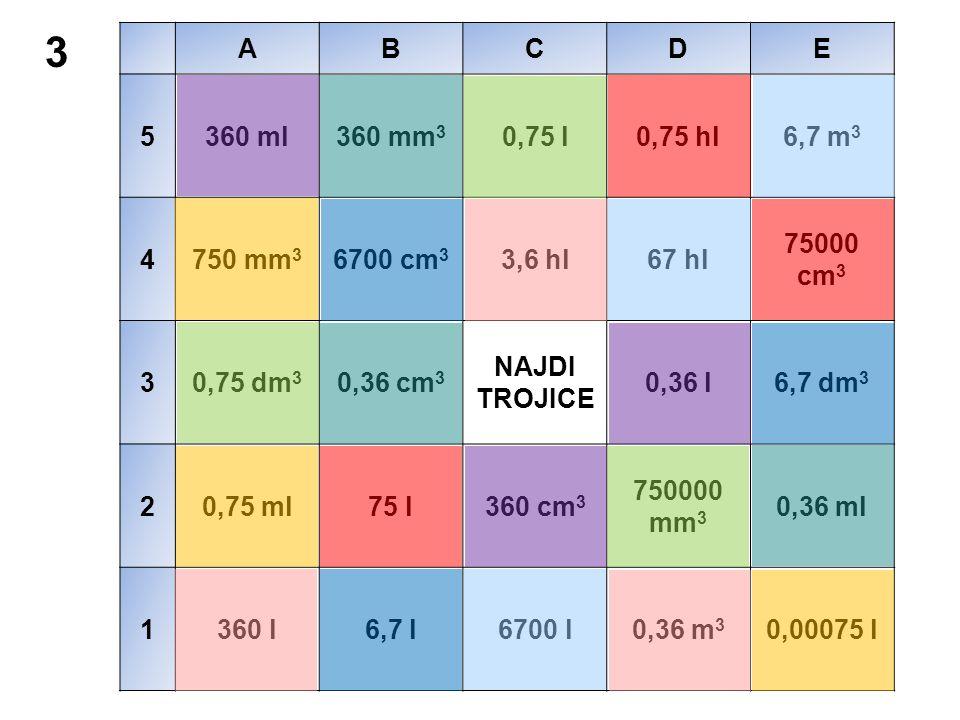 ABCDE 5360 ml360 mm 3 0,75 l0,75 hl6,7 m 3 4750 mm 3 6700 cm 3 3,6 hl67 hl 75000 cm 3 30,75 dm 3 0,36 cm 3 NAJDI TROJICE 0,36 l6,7 dm 3 20,75 ml75 l36