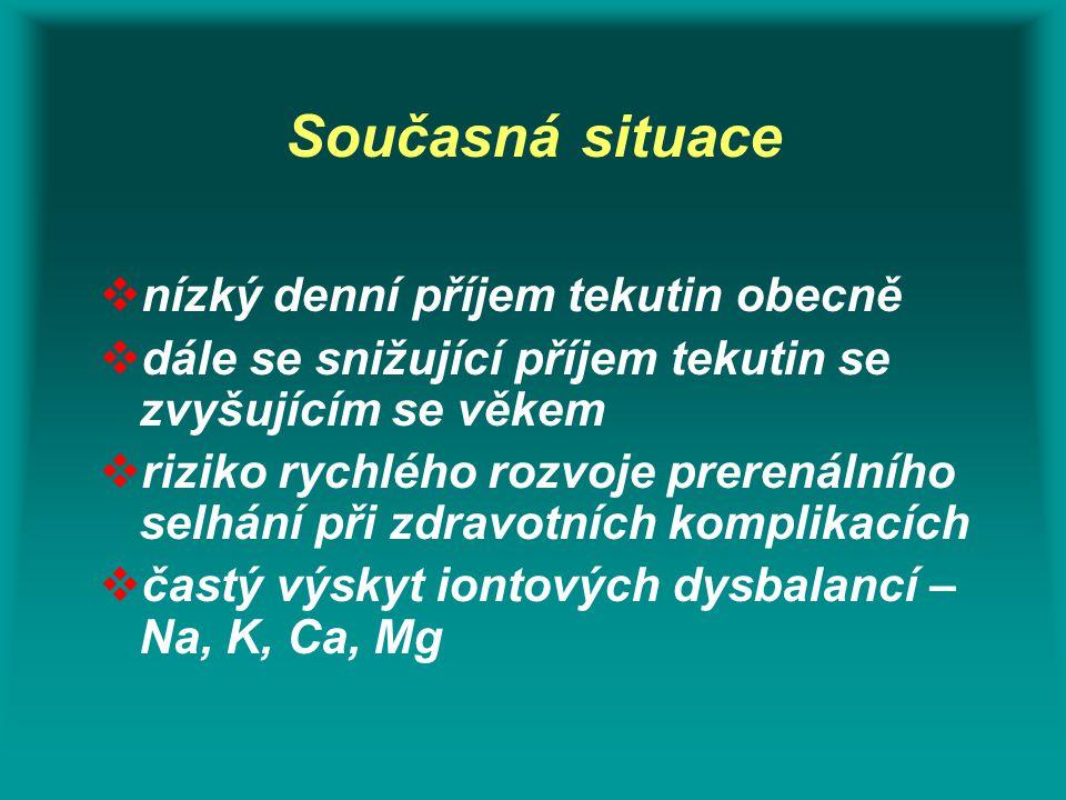 Minerální vody s vyšším obsahem Ca - vhodné pro seniory s osteoporózou a tendencí k arytmiím Magnesia35,3 mg/l1220 mg/l Korunní pramenitá42,8316 Aquila43,5122 Bonaqua61,3508 Mattoni74767 Korunní minerální78,2846 Evian80175 Rajec87,4455 Bílinská133,47317 Prolinie1442039 Spar1631114 Poděbradka1722052 Ondrášovka2001039 Hanácká kyselka2752249