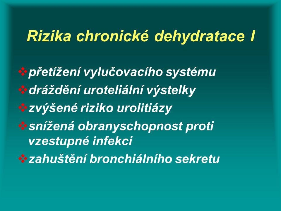Rizika chronické dehydratace I  přetížení vylučovacího systému  dráždění uroteliální výstelky  zvýšené riziko urolitiázy  snížená obranyschopnost