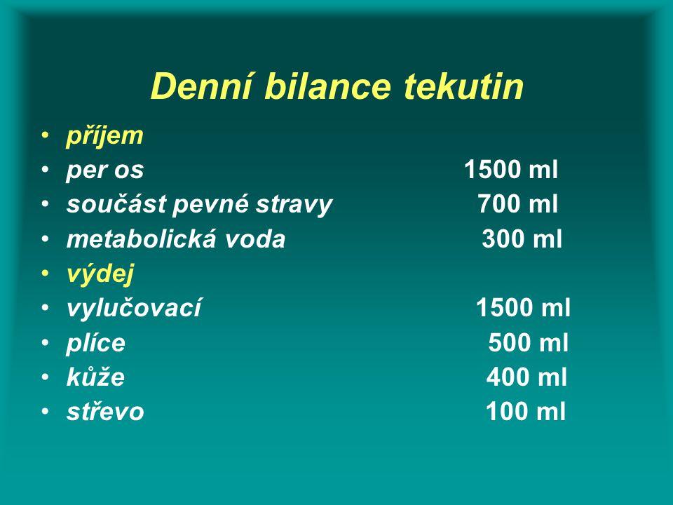 Denní bilance tekutin příjem per os 1500 ml součást pevné stravy 700 ml metabolická voda 300 ml výdej vylučovací 1500 ml plíce 500 ml kůže 400 ml stře