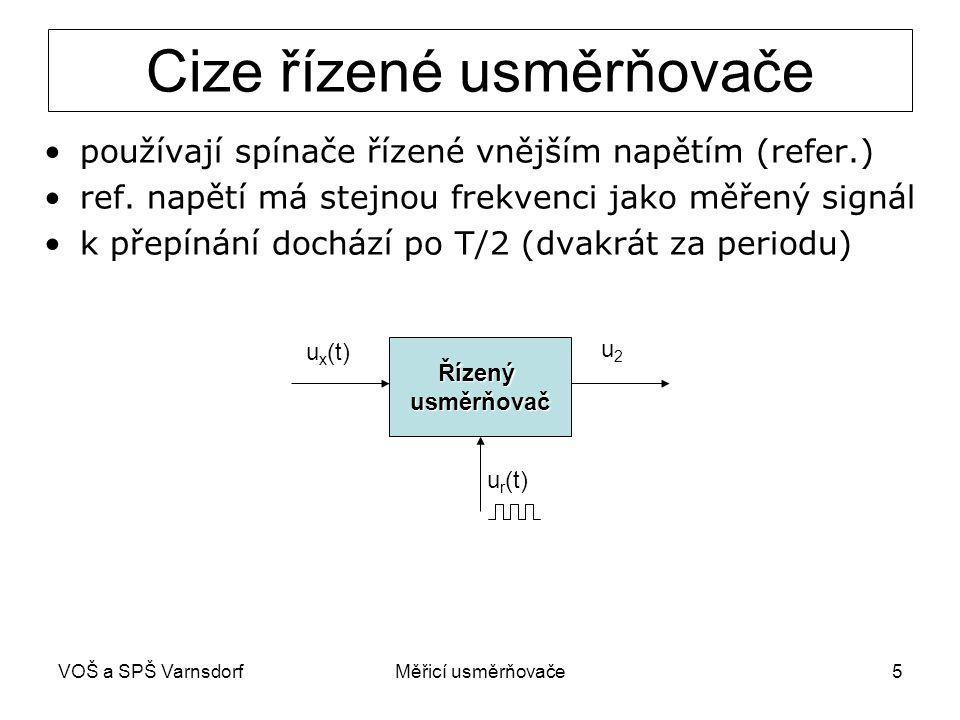 VOŠ a SPŠ VarnsdorfMěřicí usměrňovače5 Cize řízené usměrňovače používají spínače řízené vnějším napětím (refer.) ref. napětí má stejnou frekvenci jako
